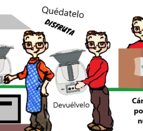 PRUEBA - DISFRUTA - ADQUIERE - DEVUELVE o CAMBIA TU Thermomix® , AL MEJOR PRECIO
